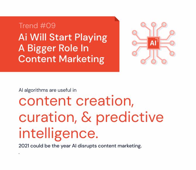 Artificial Intelligence (AI) will start playing a bigger role in content marketing