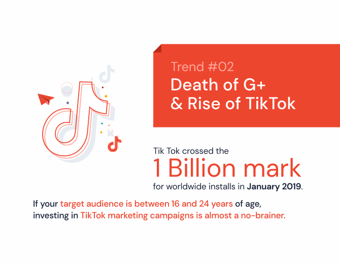 Death of Google+ sees the rise of new social platforms like TikTok