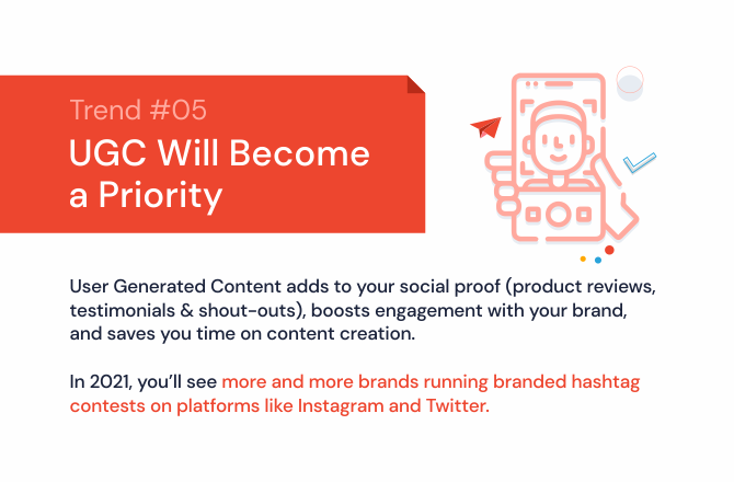User-Generated Content will become a priority