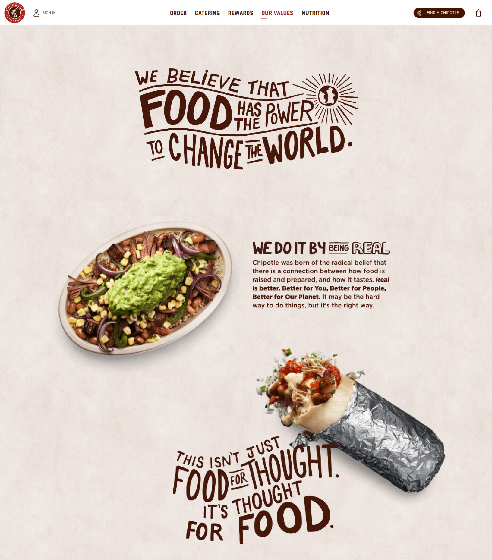 Chipotle Restaurant Story